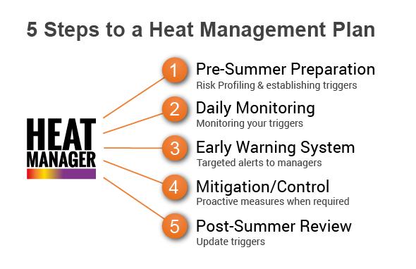 5-steps-heat-management-plan-v2