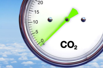 lowering the CO2 needle on emissions